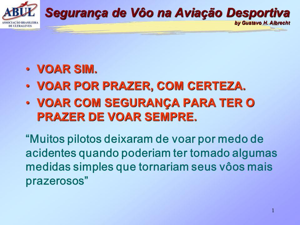 11 FATORES CONTRIBUINTES •FATOR HUMANO •FATOR MATERIAL •FATOR OPERACIONAL Segurança de Vôo na Aviação Desportiva by Gustavo H.
