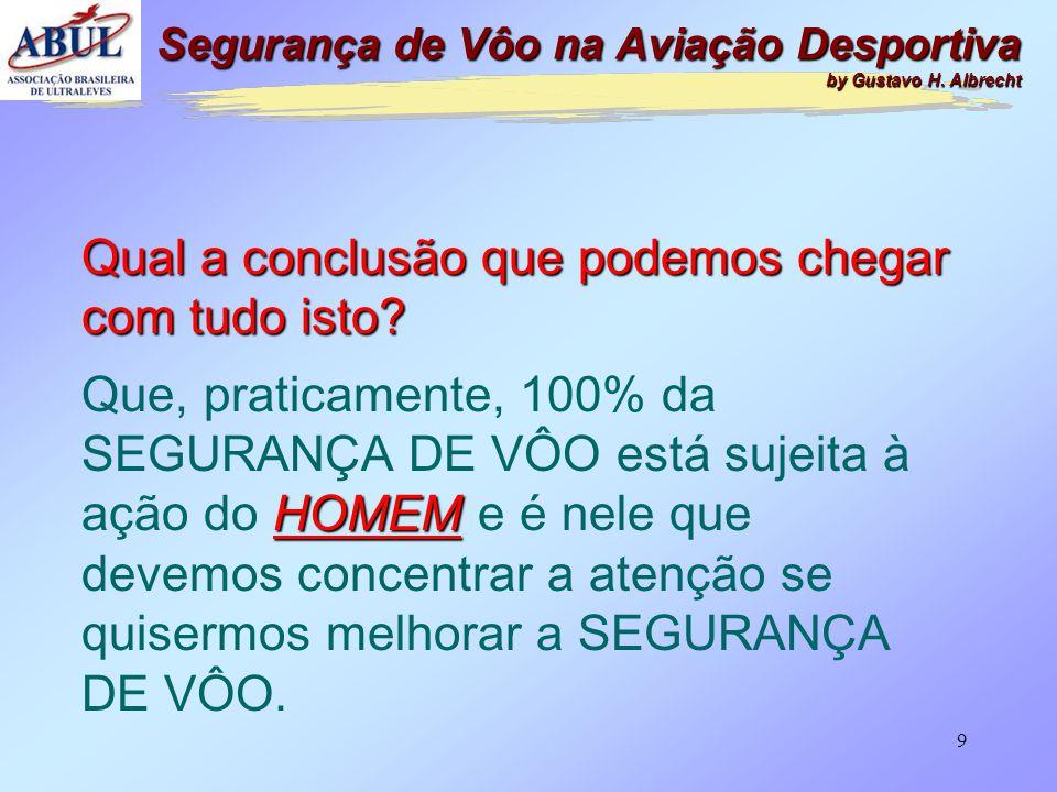 39 VOAR COM DISCIPLINA Já aconteceu: - No CÉU, no Rio de Janeiro, um FOX II decolou após a partida sem ninguém a bordo; -Me contaram mas não lembro onde, outro UL quase decolou com uma criança, filho do piloto, a bordo.