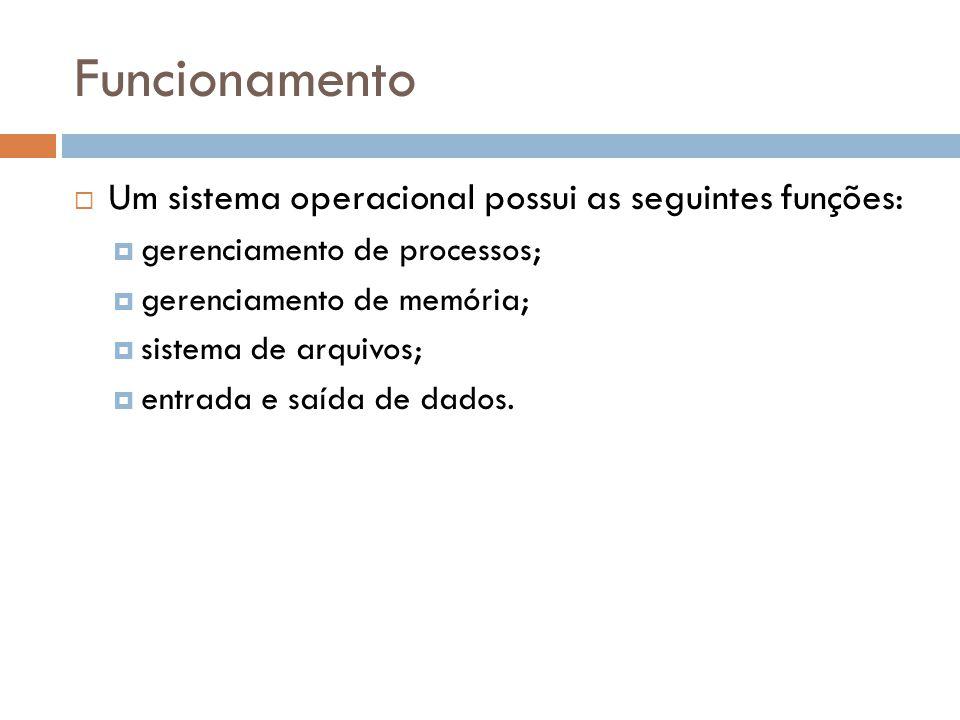 Funcionamento  Um sistema operacional possui as seguintes funções:  gerenciamento de processos;  gerenciamento de memória;  sistema de arquivos; 