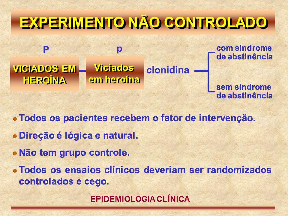 EXPERIMENTO NÃO CONTROLADO VICIADOS EM HEROÍNA P p  Todos os pacientes recebem o fator de intervenção.  Direção é lógica e natural.  Não tem grupo