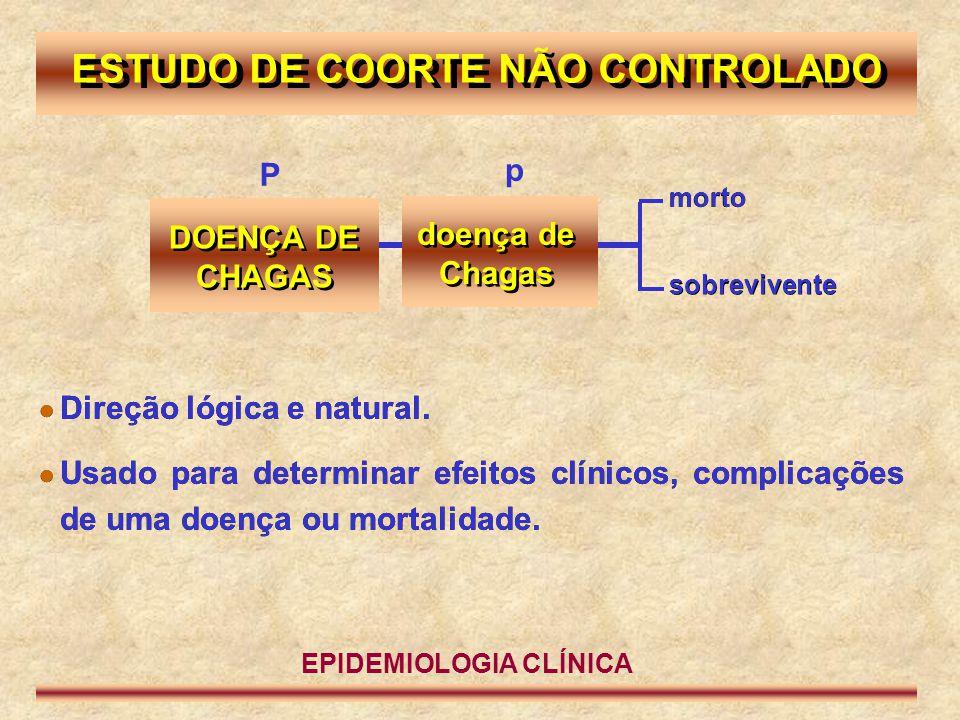 ESTUDO DE COORTE NÃO CONTROLADO  Direção lógica e natural.  Usado para determinar efeitos clínicos, complicações de uma doença ou mortalidade.  Dir