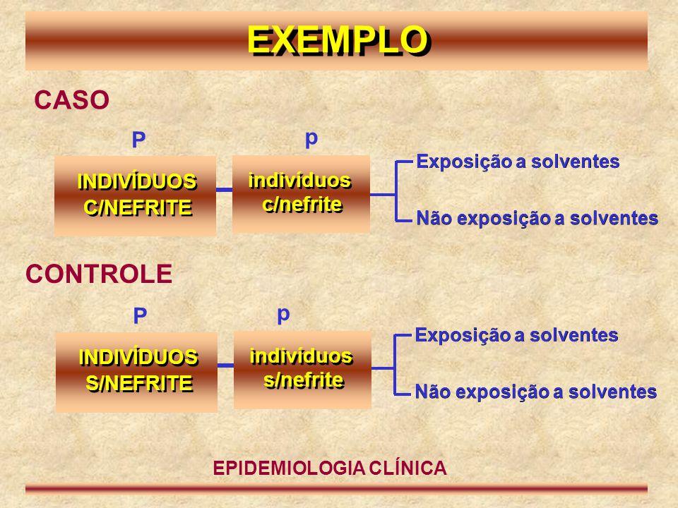 Não exposição a solventes EXEMPLO INDIVÍDUOS P C/NEFRITE indivíduos p c/nefrite Exposição a solventes INDIVÍDUOS P S/NEFRITE indivíduos p s/nefrite CA