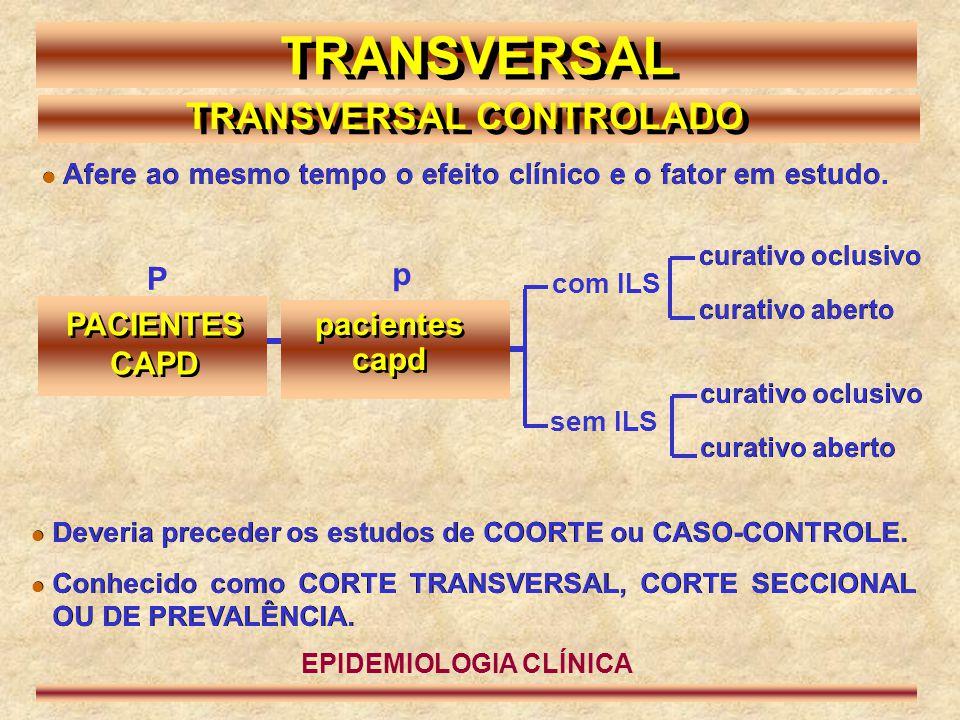 pacientes capd TRANSVERSAL TRANSVERSAL CONTROLADO PACIENTES CAPD P p com ILS curativo oclusivo curativo aberto curativo oclusivo curativo aberto  Dev