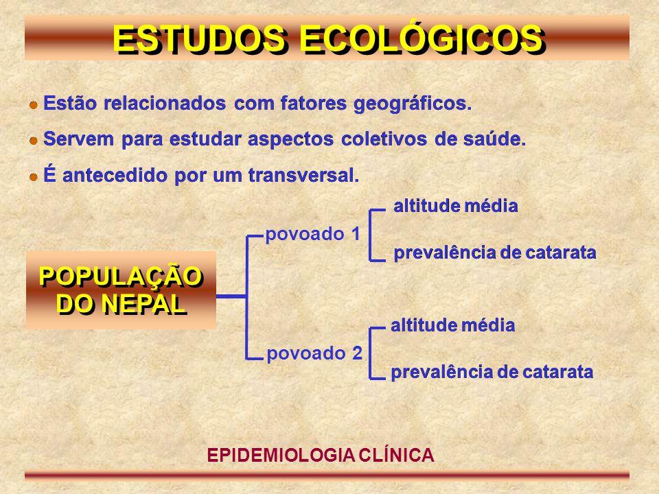 ESTUDOS ECOLÓGICOS POPULAÇÃO DO NEPAL povoado 1 altitude média prevalência de catarata altitude média prevalência de catarata  Estão relacionados com