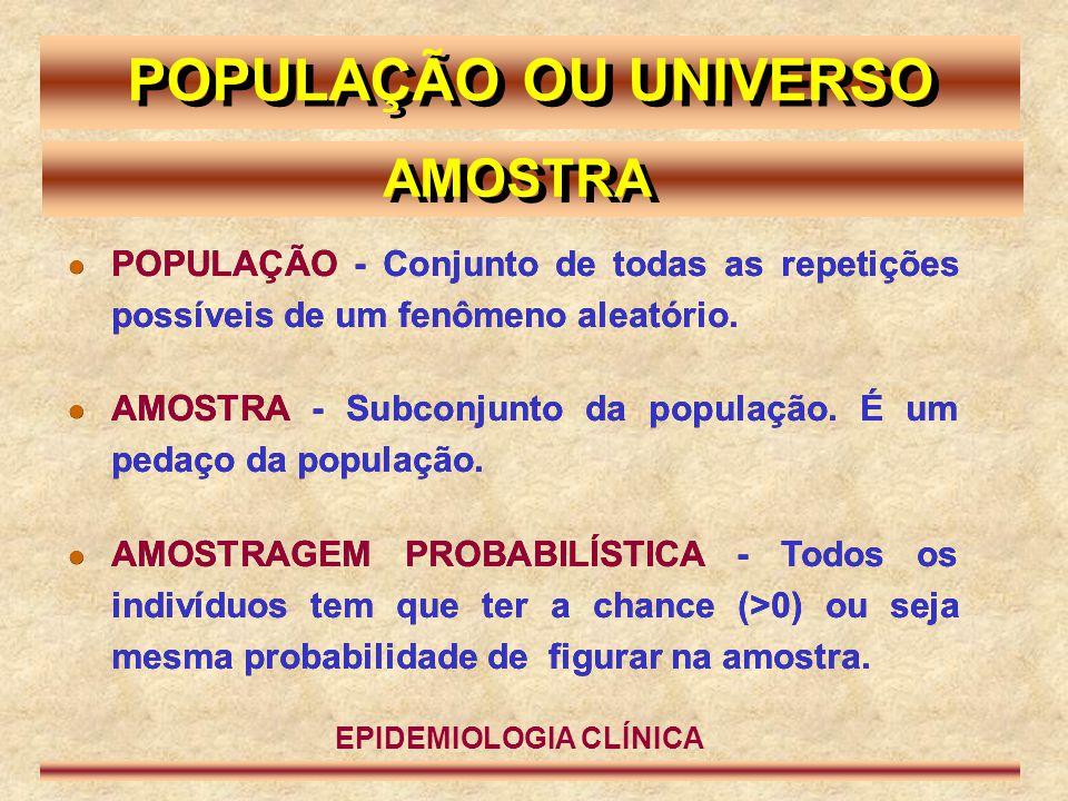  POPULAÇÃO - Conjunto de todas as repetições possíveis de um fenômeno aleatório.  AMOSTRA - Subconjunto da população. É um pedaço da população.  AM