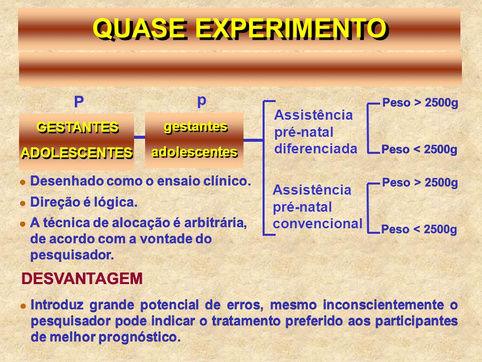 EXPERIMENTO NÃO CONTROLADO VICIADOS EM HEROÍNA P p  Todos os pacientes recebem o fator de intervenção.
