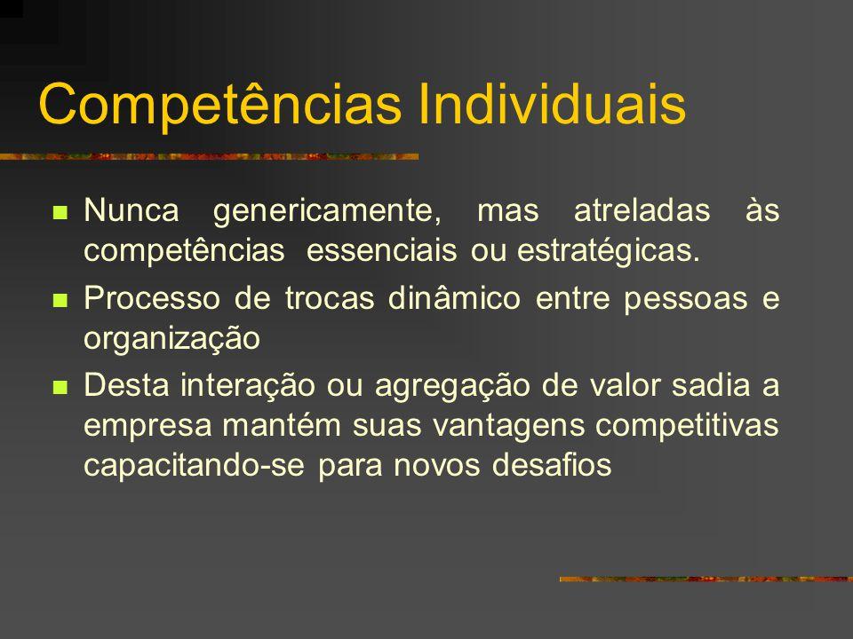 Competências Individuais  Nunca genericamente, mas atreladas às competências essenciais ou estratégicas.  Processo de trocas dinâmico entre pessoas