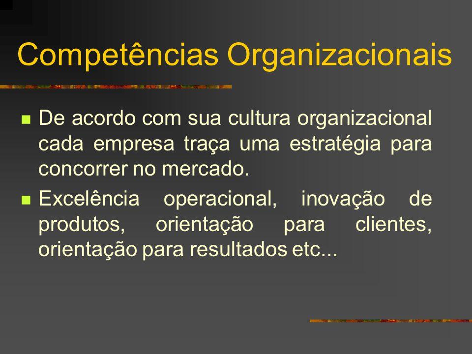 Competências Organizacionais  De acordo com sua cultura organizacional cada empresa traça uma estratégia para concorrer no mercado.  Excelência oper