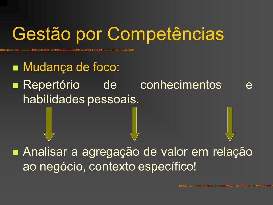 Gestão por Competências  Mudança de foco:  Repertório de conhecimentos e habilidades pessoais.  Analisar a agregação de valor em relação ao negócio