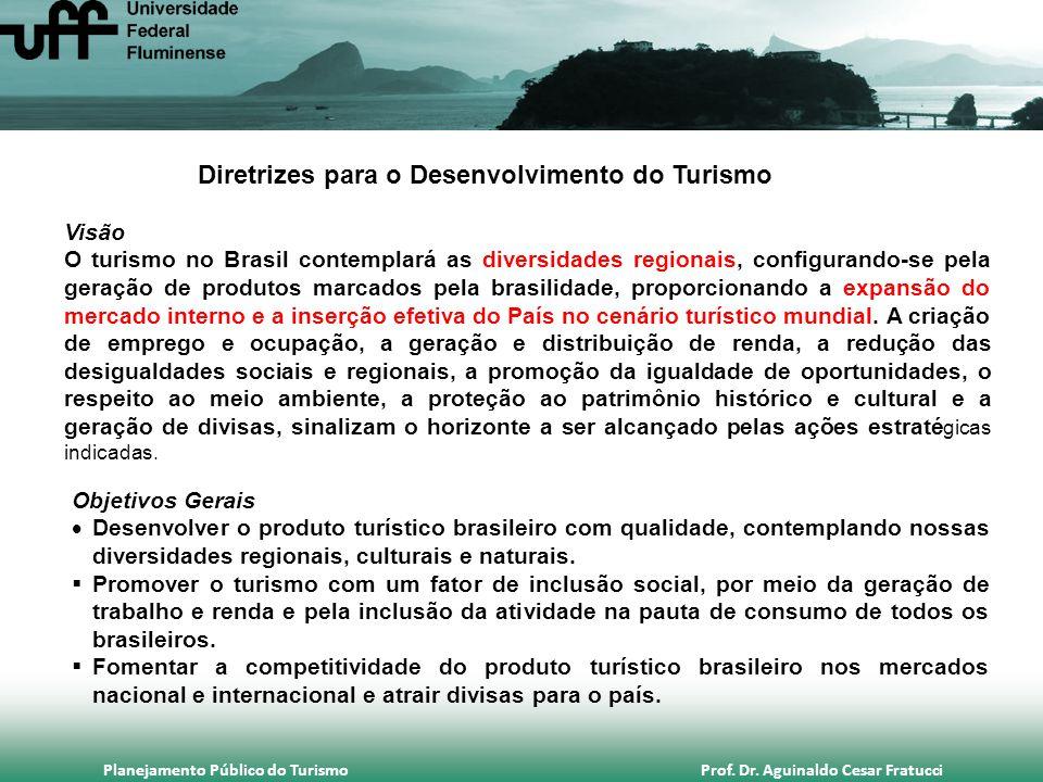 Planejamento Público do Turismo Prof. Dr. Aguinaldo Cesar Fratucci Diretrizes para o Desenvolvimento do Turismo Visão O turismo no Brasil contemplará