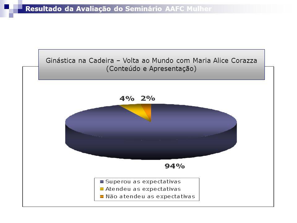 Ginástica na Cadeira – Volta ao Mundo com Maria Alice Corazza (Conteúdo e Apresentação) Resultado da Avaliação do Seminário AAFC Mulher