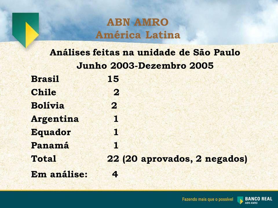 Análises feitas na unidade de São Paulo Junho 2003-Dezembro 2005 Brasil 15 Chile 2 Bolívia 2 Argentina 1 Equador 1 Panamá 1 Total 22 (20 aprovados, 2