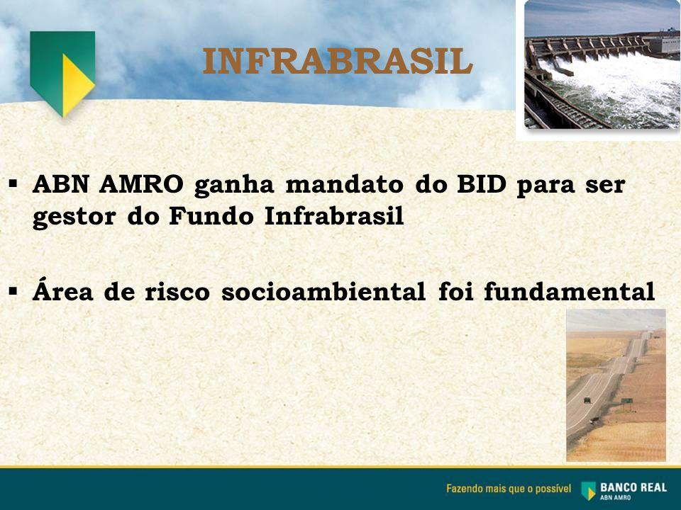  ABN AMRO ganha mandato do BID para ser gestor do Fundo Infrabrasil  Área de risco socioambiental foi fundamental INFRABRASIL