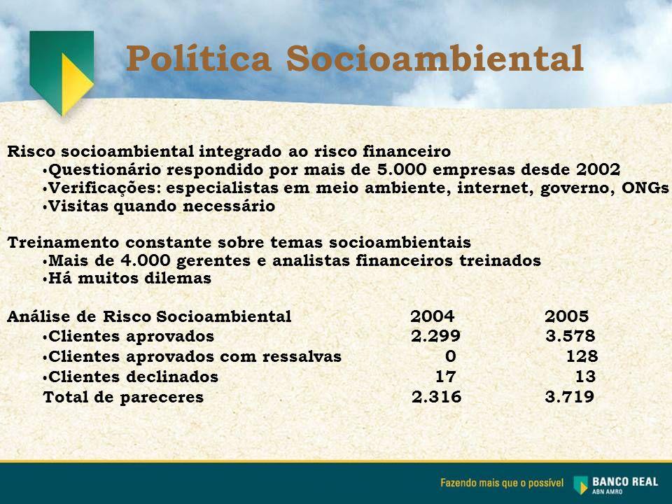 Risco socioambiental integrado ao risco financeiro • Questionário respondido por mais de 5.000 empresas desde 2002 • Verificações: especialistas em me