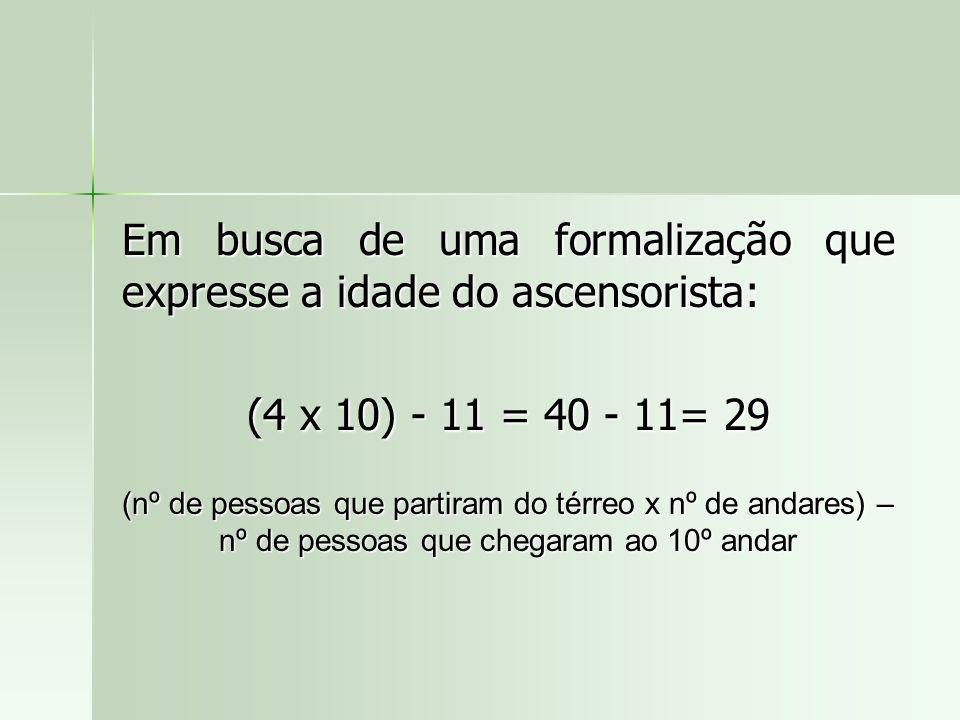 Em busca de uma formalização que expresse a idade do ascensorista: (4 x 10) - 11 = 40 - 11= 29 (nº de pessoas que partiram do térreo x nº de andares)