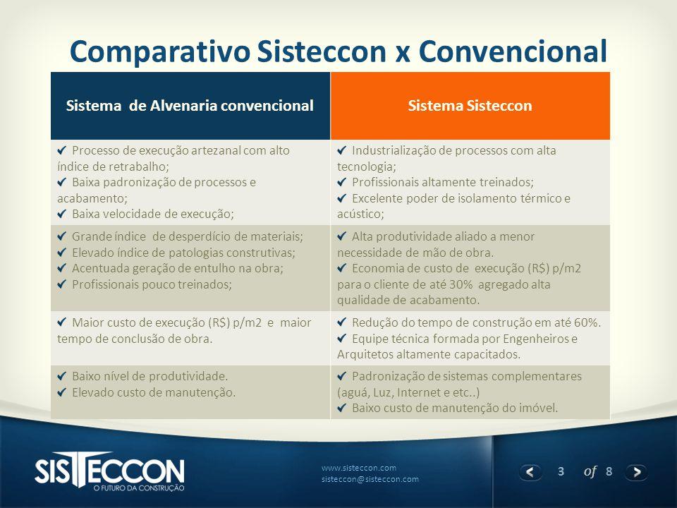 3 of 8 www.sisteccon.com sisteccon@sisteccon.com Sistema de Alvenaria convencionalSistema Sisteccon Processo de execução artezanal com alto índice de
