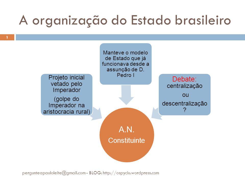 A organização do Estado brasileiro pergunteapauloleite@gmail.com - BLOG: http://ospyciu.wordpress.com 1 A.N. Constituinte Projeto inicial vetado pelo