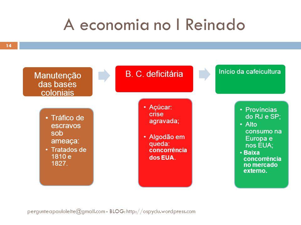 A economia no I Reinado pergunteapauloleite@gmail.com - BLOG: http://ospyciu.wordpress.com 14 Manutenção das bases coloniais •Tráfico de escravos sob