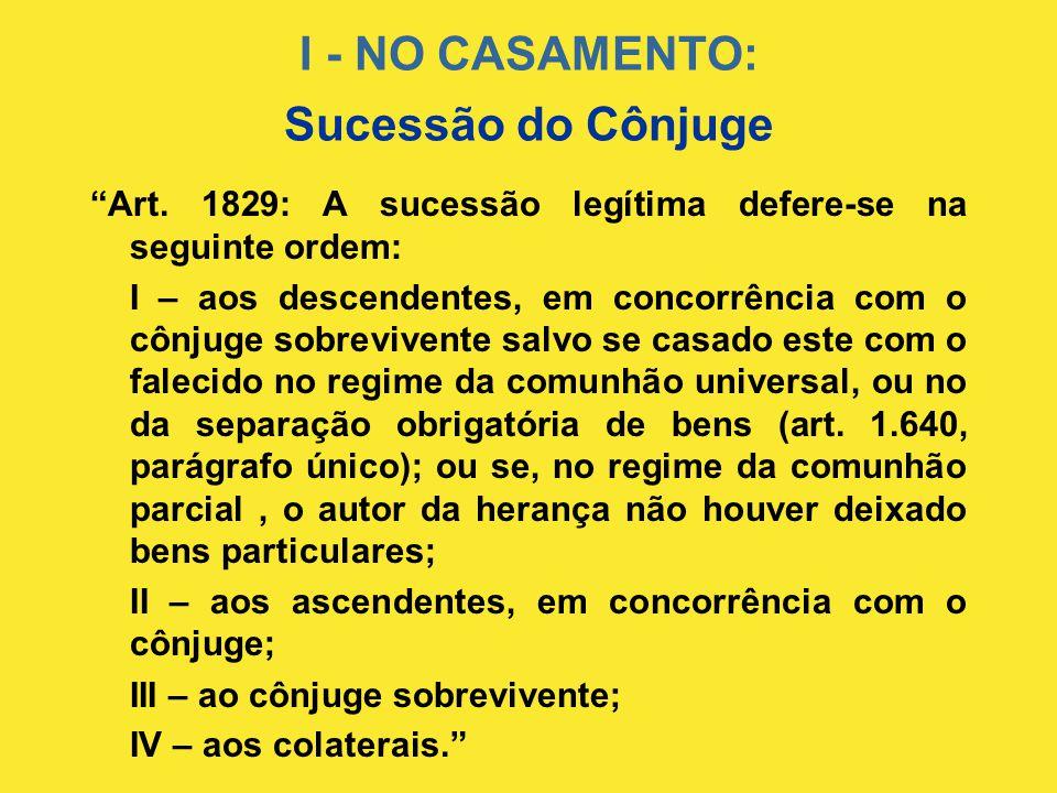 """I - NO CASAMENTO: """"Art. 1829: A sucessão legítima defere-se na seguinte ordem: I – aos descendentes, em concorrência com o cônjuge sobrevivente salvo"""