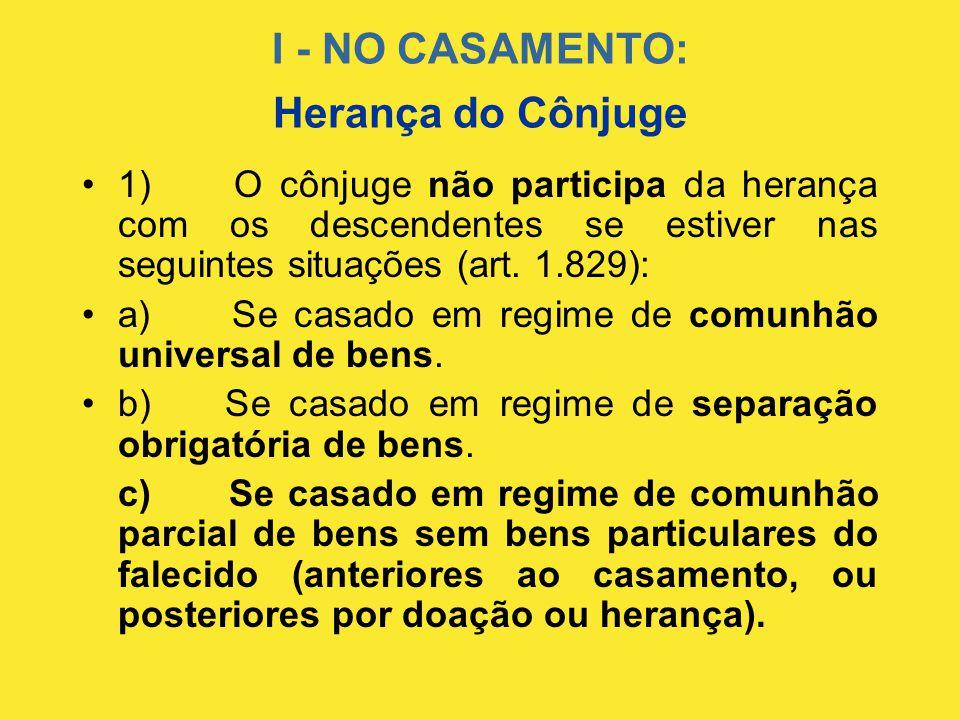 I - NO CASAMENTO: •1) O cônjuge não participa da herança com os descendentes se estiver nas seguintes situações (art. 1.829): •a) Se casado em regime