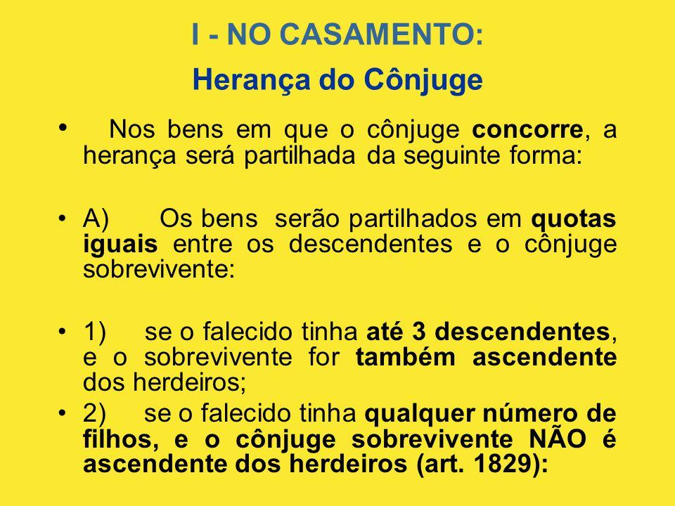 I - NO CASAMENTO: • Nos bens em que o cônjuge concorre, a herança será partilhada da seguinte forma: •A) Os bens serão partilhados em quotas iguais en