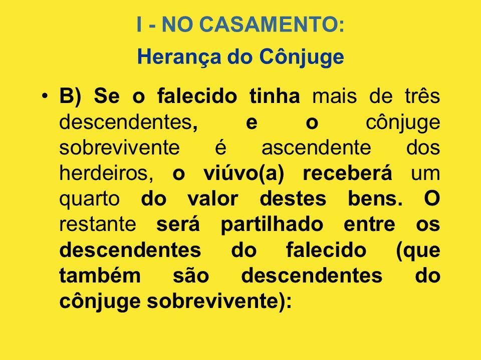I - NO CASAMENTO: •B) Se o falecido tinha mais de três descendentes, e o cônjuge sobrevivente é ascendente dos herdeiros, o viúvo(a) receberá um quart