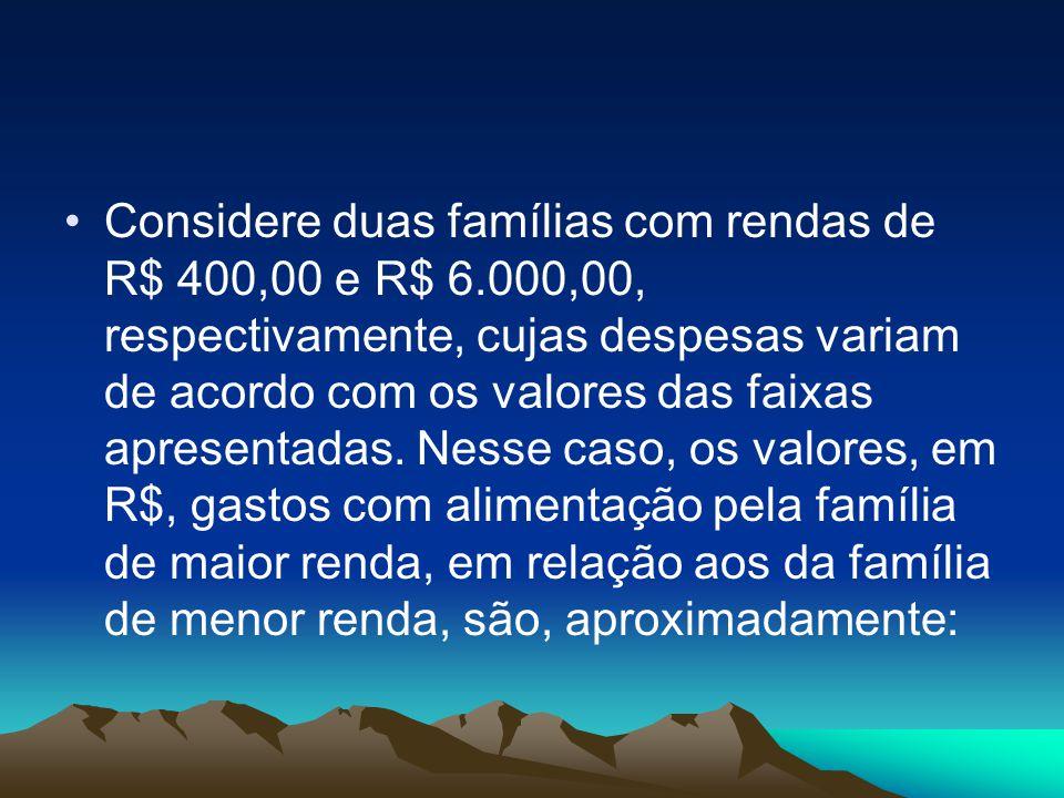 •Considere duas famílias com rendas de R$ 400,00 e R$ 6.000,00, respectivamente, cujas despesas variam de acordo com os valores das faixas apresentada