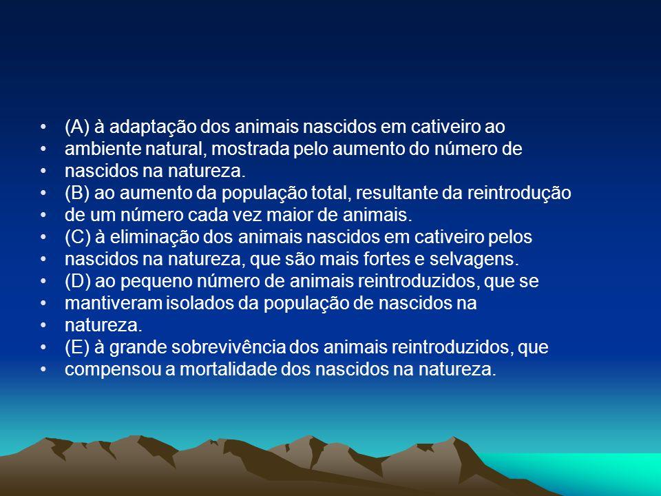 •(A) à adaptação dos animais nascidos em cativeiro ao •ambiente natural, mostrada pelo aumento do número de •nascidos na natureza. •(B) ao aumento da