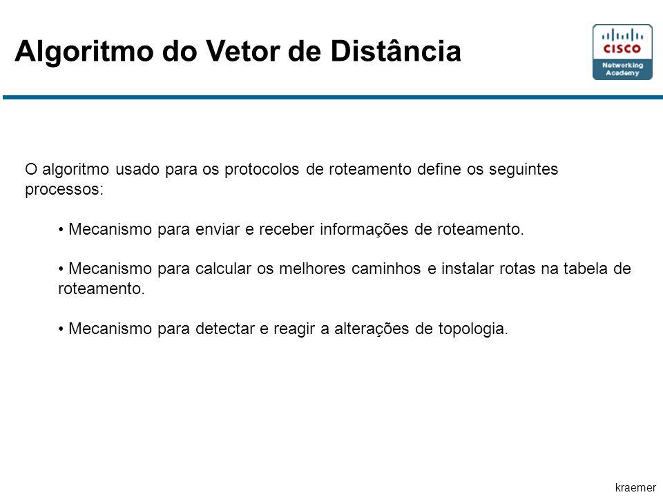kraemer Algoritmo do Vetor de Distância O algoritmo usado para os protocolos de roteamento define os seguintes processos: • Mecanismo para enviar e re