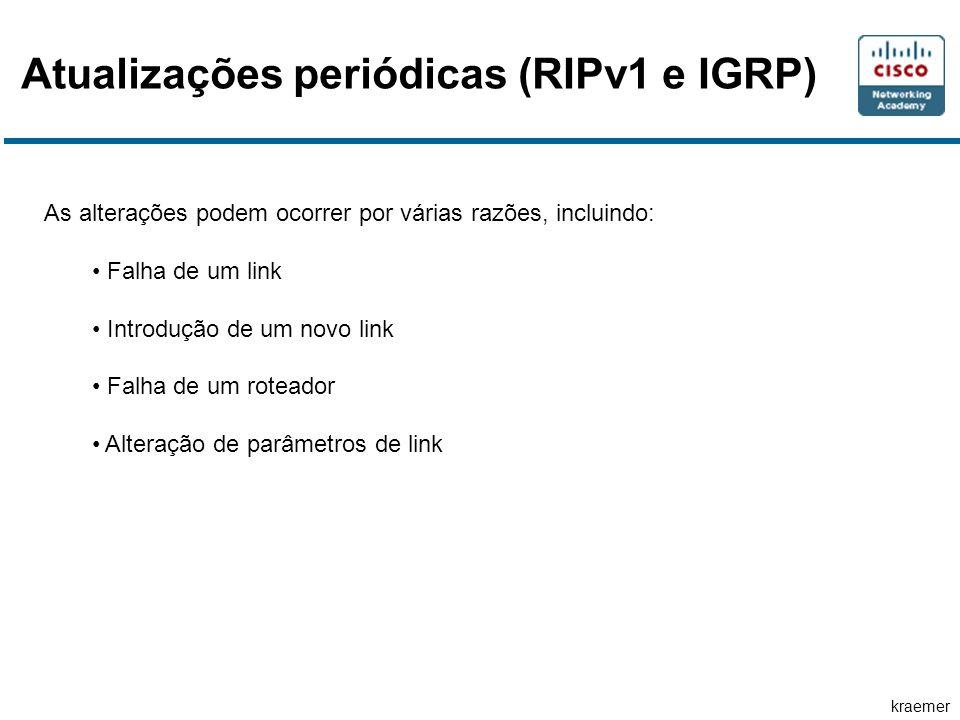 kraemer Atualizações periódicas (RIPv1 e IGRP) As alterações podem ocorrer por várias razões, incluindo: • Falha de um link • Introdução de um novo li