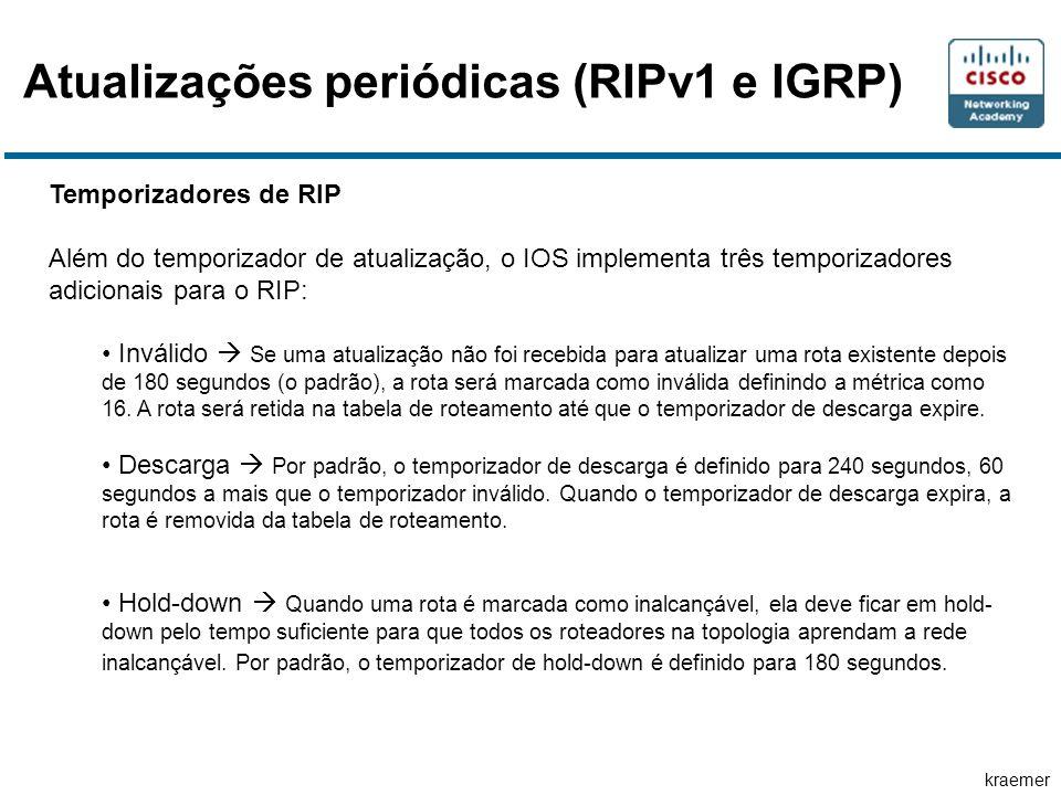 kraemer Atualizações periódicas (RIPv1 e IGRP) Temporizadores de RIP Além do temporizador de atualização, o IOS implementa três temporizadores adicion