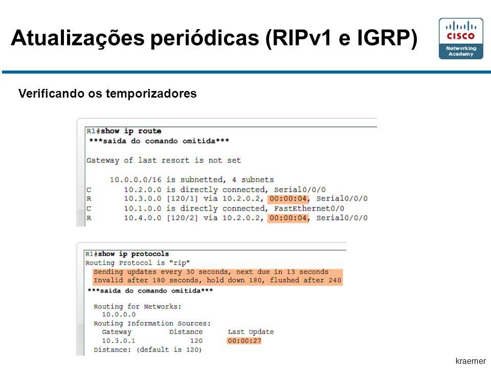 kraemer Atualizações periódicas (RIPv1 e IGRP) Verificando os temporizadores