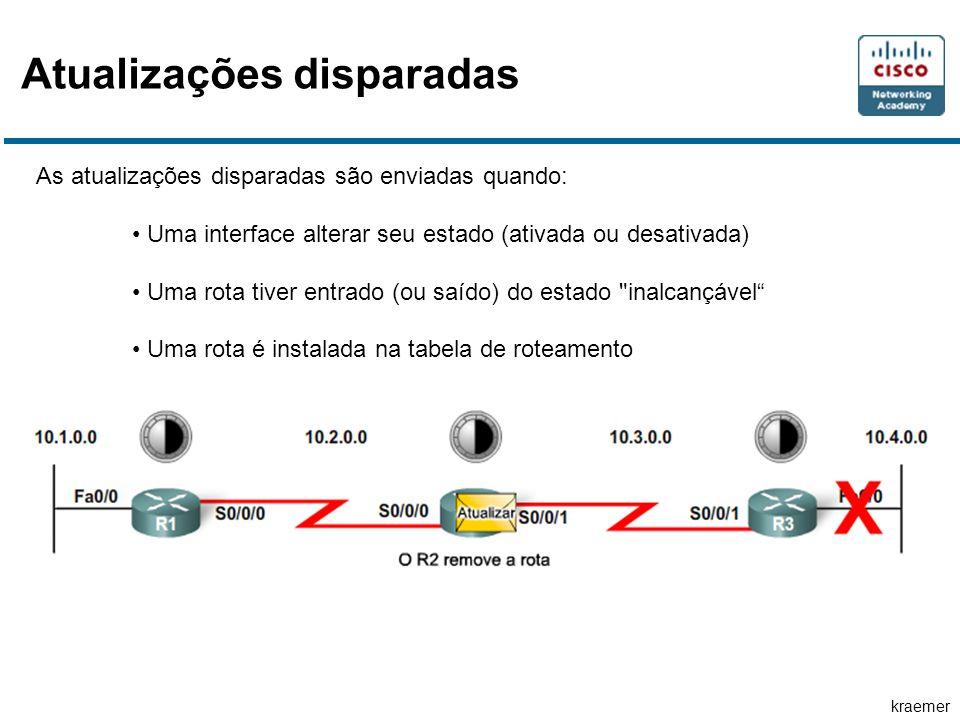 kraemer Atualizações disparadas As atualizações disparadas são enviadas quando: • Uma interface alterar seu estado (ativada ou desativada) • Uma rota