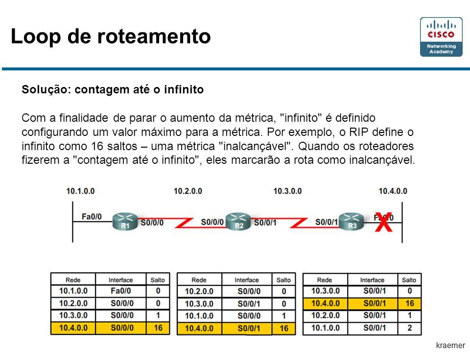 kraemer Loop de roteamento Solução: contagem até o infinito Com a finalidade de parar o aumento da métrica,