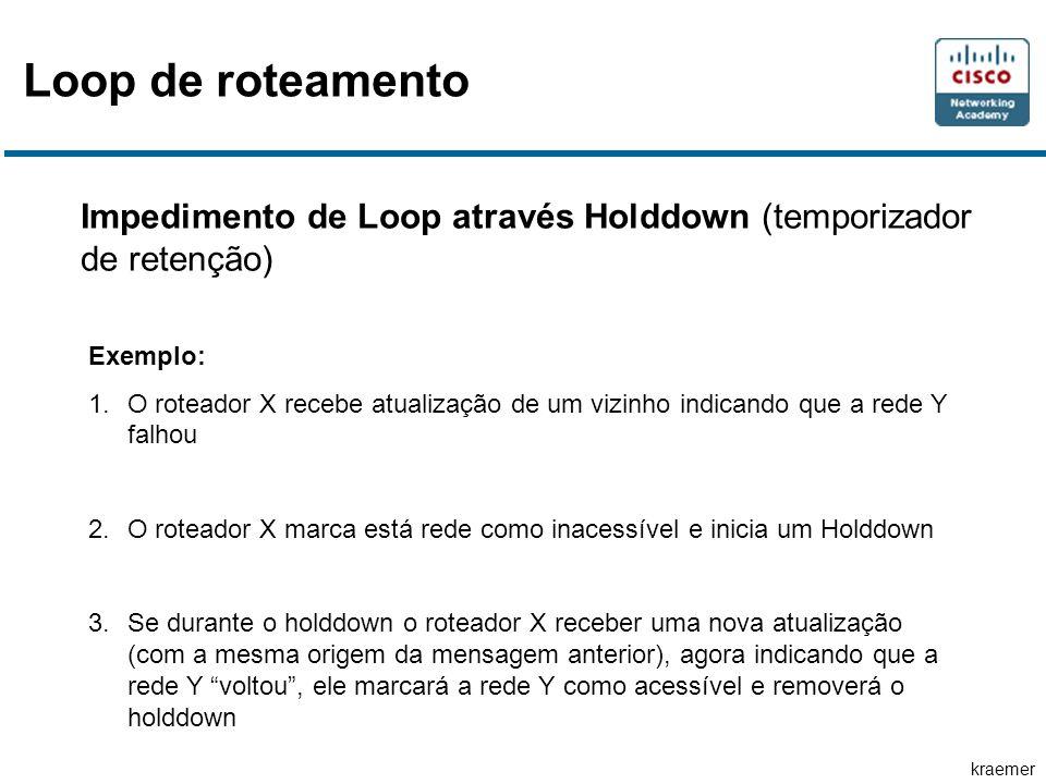 kraemer Impedimento de Loop através Holddown (temporizador de retenção) Exemplo: 1.O roteador X recebe atualização de um vizinho indicando que a rede