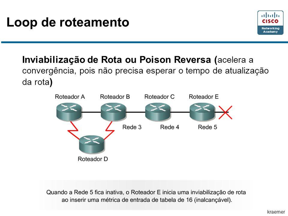 kraemer Inviabilização de Rota ou Poison Reversa ( acelera a convergência, pois não precisa esperar o tempo de atualização da rota ) Loop de roteament