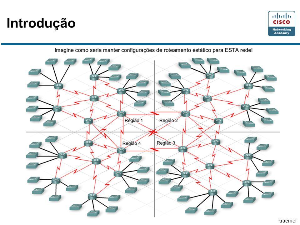 kraemer Detecção de rede A velocidade de obtenção da convergência consiste em: • Velocidade com a qual os roteadores propagam uma mudança na topologia em uma atualização de roteamento para seus vizinhos.