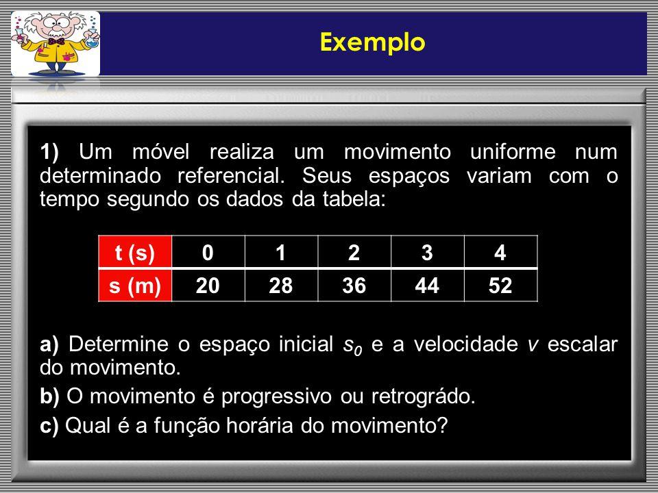 1) Um móvel realiza um movimento uniforme num determinado referencial.