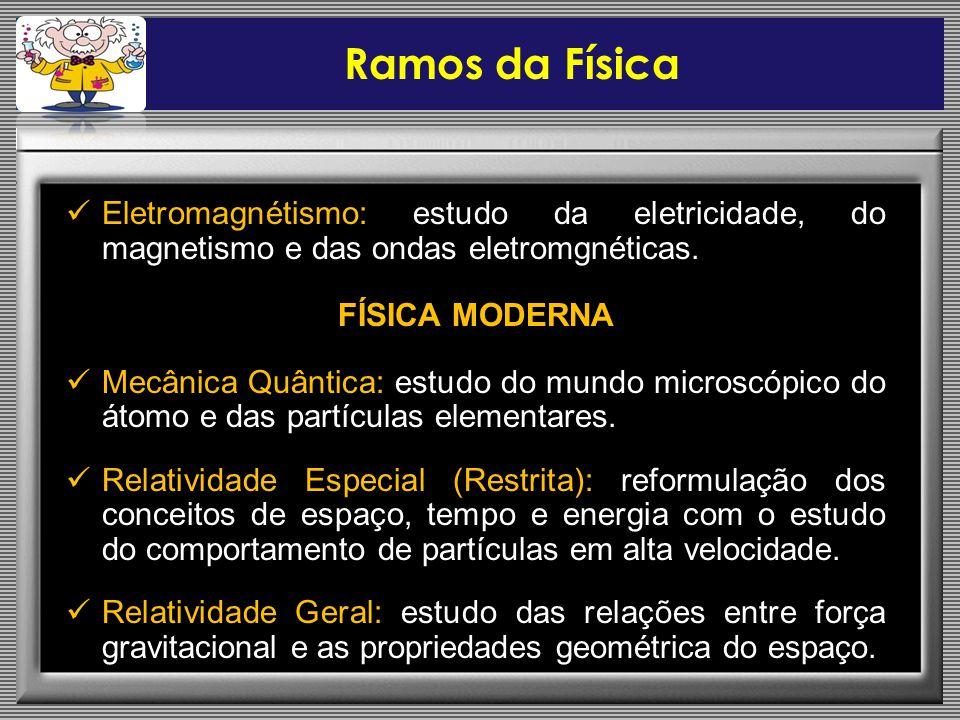  Eletromagnétismo: estudo da eletricidade, do magnetismo e das ondas eletromgnéticas.