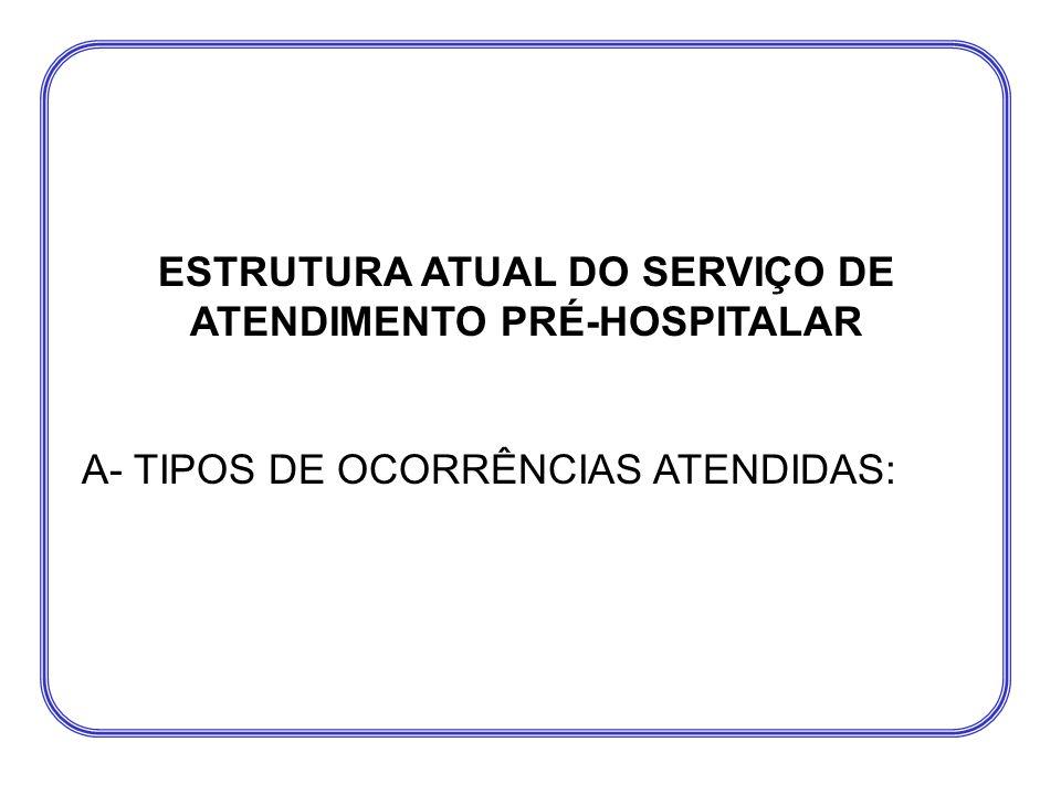 ESTRUTURA ATUAL DO SERVIÇO DE ATENDIMENTO PRÉ-HOSPITALAR A- TIPOS DE OCORRÊNCIAS ATENDIDAS: