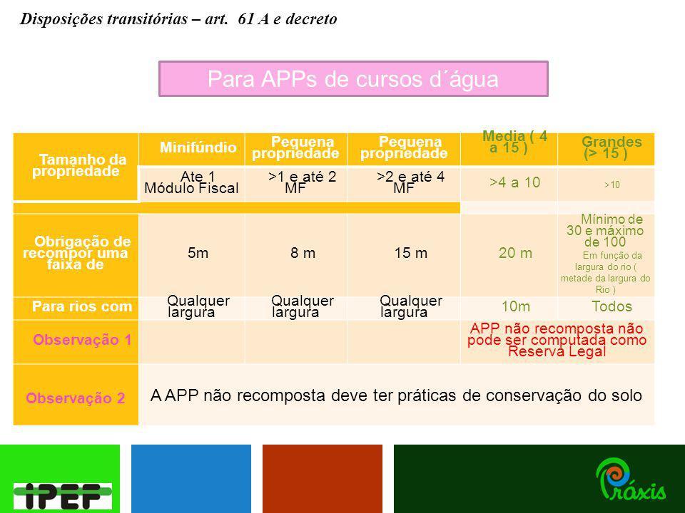 Disposições transitórias – art. 61 A e decreto Tamanho da propriedade Minifúndio Pequena propriedade Media ( 4 a 15 ) Grandes (> 15 ) Ate 1 Módulo Fis