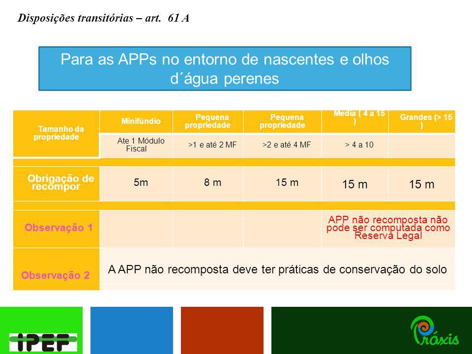 Disposições transitórias – art. 61 A Tamanho da propriedade Minifúndio Pequena propriedade Media ( 4 a 15 ) Grandes (> 15 ) Ate 1 Módulo Fiscal >1 e a