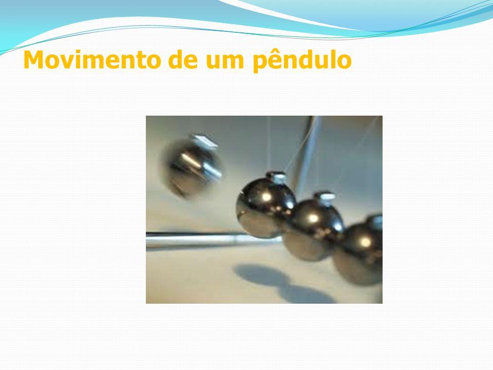 Movimento de um pêndulo