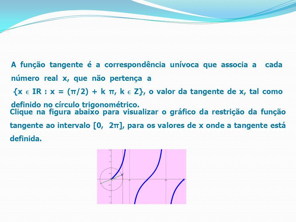 A função tangente é a correspondência unívoca que associa a cada número real x, que não pertença a {x IR : x = (π/2) + k π, k Z}, o valor da tangente