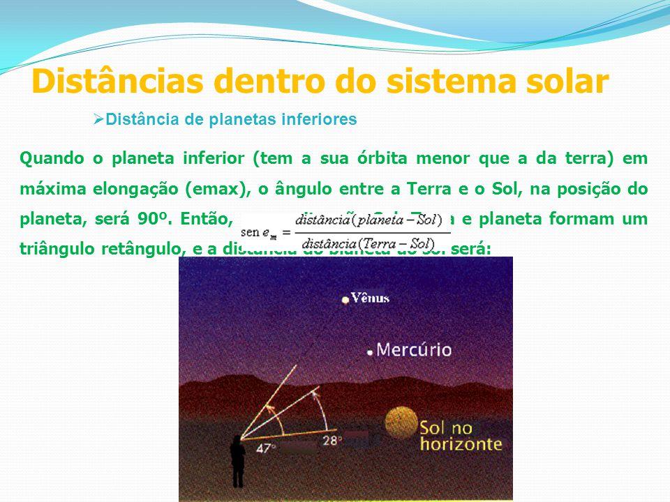 Distâncias dentro do sistema solar  Distância de planetas inferiores Quando o planeta inferior (tem a sua órbita menor que a da terra) em máxima elongação (emax), o ângulo entre a Terra e o Sol, na posição do planeta, será 90º.