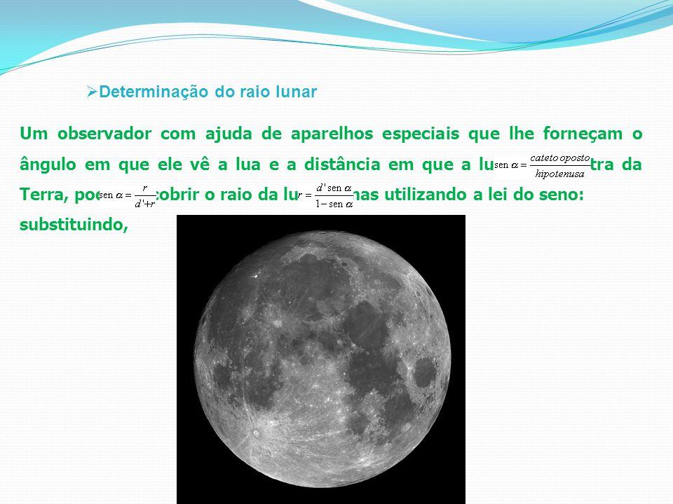  Determinação do raio lunar Um observador com ajuda de aparelhos especiais que lhe forneçam o ângulo em que ele vê a lua e a distância em que a lua se encontra da Terra, pode descobrir o raio da lua, apenas utilizando a lei do seno: substituindo,, o que deduz a fórmula: