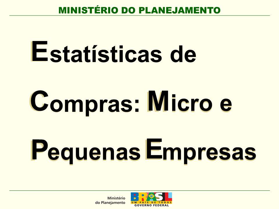 MINISTÉRIO DO PLANEJAMENTO E E statísticas de C C ompras: M M icro e E E mpresas P P equenas