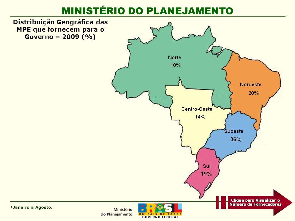 MINISTÉRIO DO PLANEJAMENTO Distribuição Geográfica das MPE que fornecem para o Governo – 2009 (%) ¹Janeiro a Agosto. Clique para Visualizar o Clique p