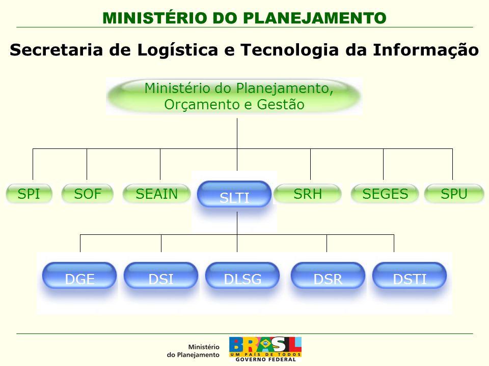MINISTÉRIO DO PLANEJAMENTO Secretaria de Logística e Tecnologia da Informação SLTI Ministério do Planejamento, Orçamento e Gestão SPISOFSEAINSRHSEGESS