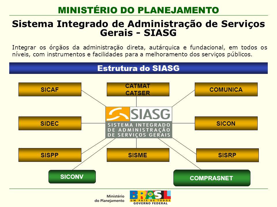 MINISTÉRIO DO PLANEJAMENTO Integrar os órgãos da administração direta, autárquica e fundacional, em todos os níveis, com instrumentos e facilidades pa